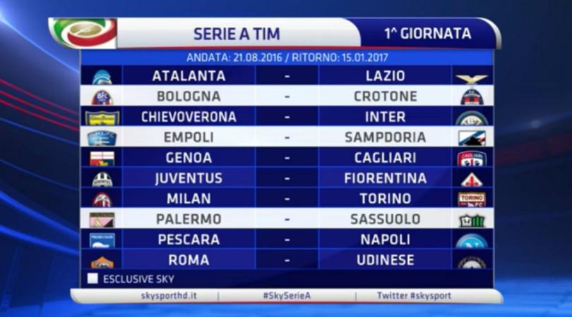 Partite Serie A Calendario.Milan Pennarossonera Calendario Serie A 2016 2017 Le
